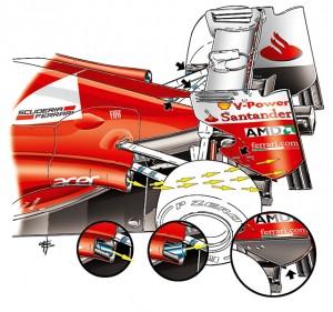 Escapes de Ferrari