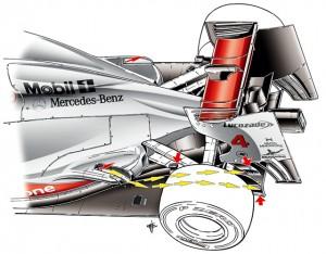 Escapes de McLaren