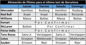 Alineacion Pilotos Barcelona 2