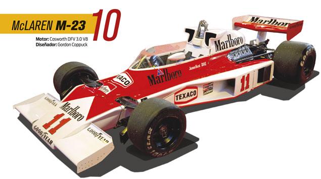 Los 10 Mejores Autos De Fórmula Uno Fastmag