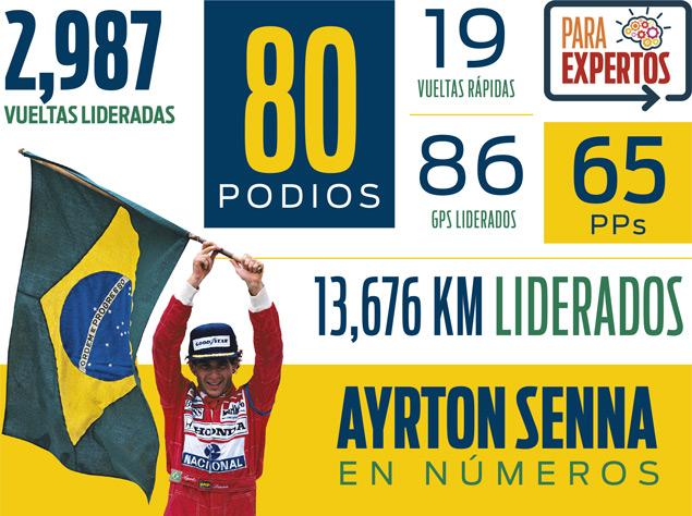 Ayrton Senna numeros