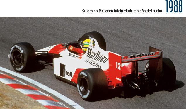 Ayrton McLaren